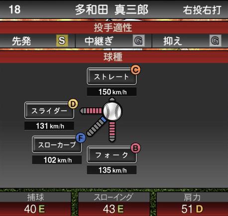プロスピ多和田真三郎2019シリーズ1の球種の評価