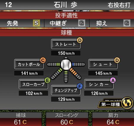 プロスピ石川歩2019シリーズ1球種ステータス