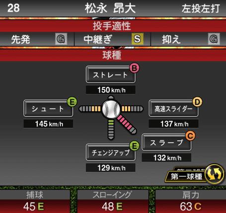 プロスピ松永昂大2019シリーズ1の球種ステータス