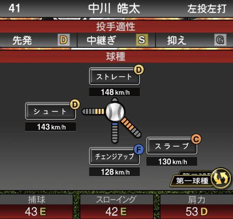 プロスピ中川皓太2019シリーズ1の球種ステータス