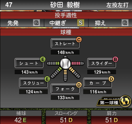 プロスピ砂田毅樹2019シリーズ1の球種ステータス