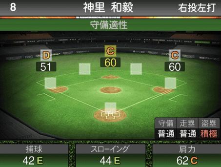 プロスピ神里和毅2019シリーズ1の守備ステータス