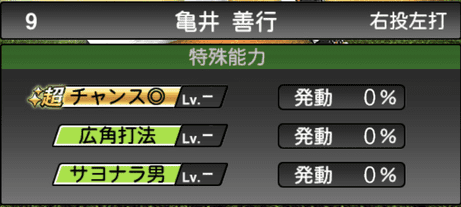プロスピA亀井善行選手の特殊能力