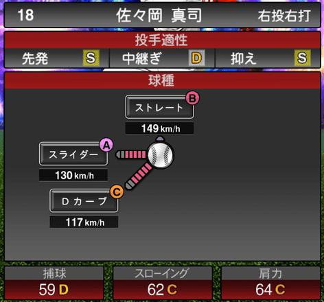 プロスピ佐々岡真司2019TS第2弾の球種ステータス