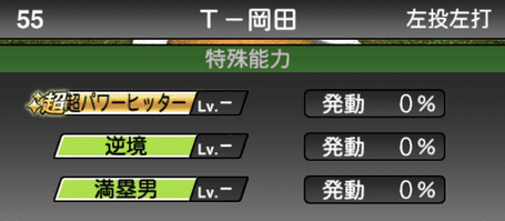 プロスピT-岡田2019シリーズ1の特殊能力評価