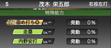プロスピ茂木栄五郎2019シリーズ1の特殊能力評価
