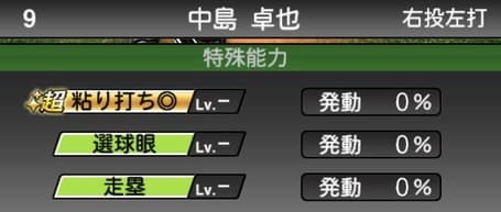 プロスピA中島卓也2019シリーズ1の特殊能力評価