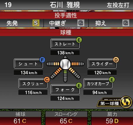 プロスピA石川雅規2019年シリーズ1の球種ステータス