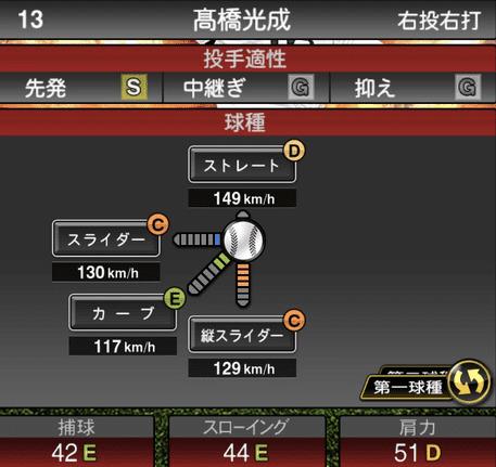 プロスピA高橋光成2019年シリーズ1の第一球種ステータス