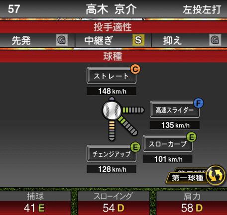 プロスピA高木京介2019年シリーズ1の第一球種ステータス