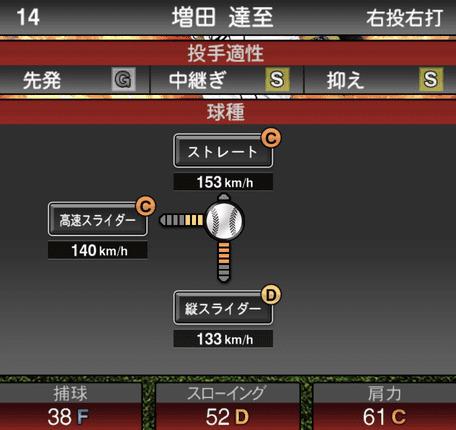 プロスピA増田達至2019年シリーズ1の球種ステータス