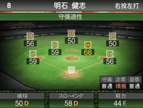プロスピ明石健志2019シリーズ1の守備評価