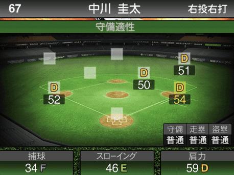 プロスピ中川圭太2019シリーズ1の守備評価