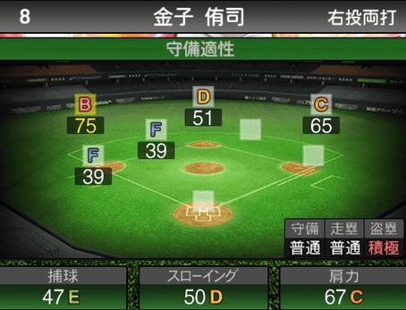 プロスピ金子侑司2019シリーズ2の守備評価