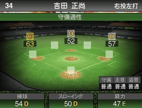 プロスピ吉田正尚2019シリーズ2の守備評価