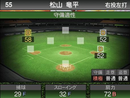 プロスピ松山竜平2019シリーズ2の守備評価