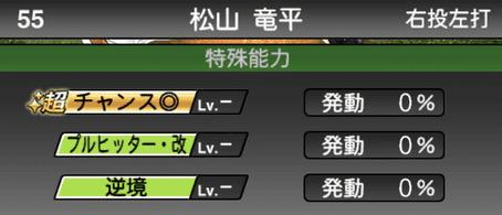 プロスピA松山竜平シリーズ2の特殊能力評価