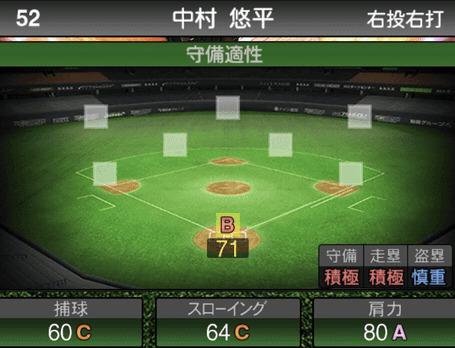 プロスピ中村悠平2019シリーズ2の守備評価