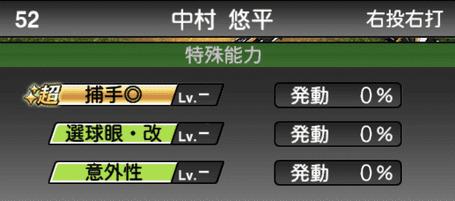 プロスピA中村悠平シリーズ2の特殊能力評価