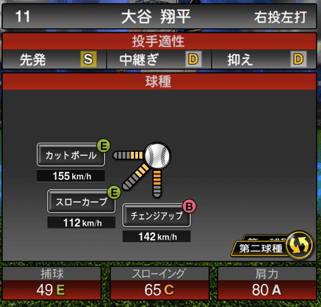 プロスピAワールドスター2019大谷翔平ステータス