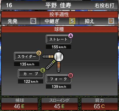 プロスピAワールドスター2019平野佳寿ステータス