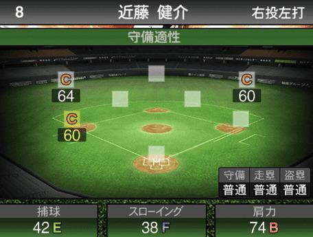 プロスピA近藤健介2019シリーズ2の守備評価