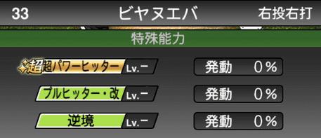 プロスピAビヤヌエバ シリーズ2の特殊能力評価