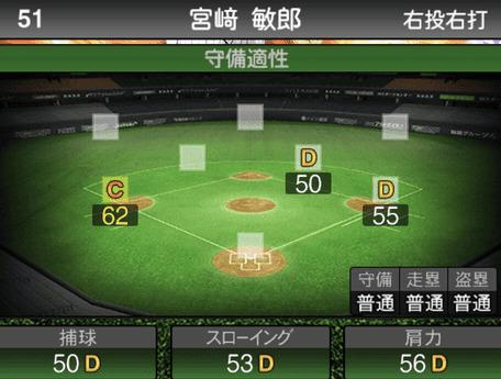 プロスピ宮崎敏郎2019シリーズ2の守備評価
