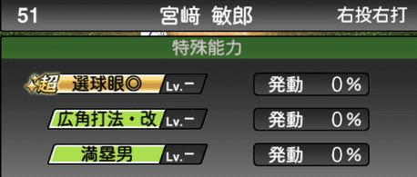 プロスピA宮崎敏郎シリーズ2の特殊能力評価
