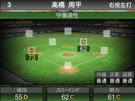 プロスピ高橋周平2019シリーズ2の守備評価
