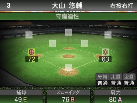 プロスピ大山悠輔2019シリーズ2の守備評価