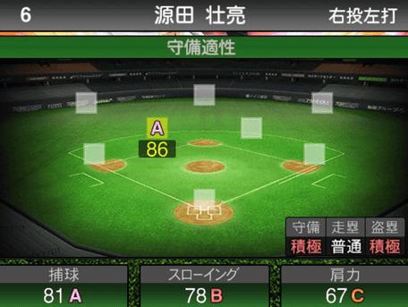 プロスピA源田壮亮2019シリーズ2の守備評価