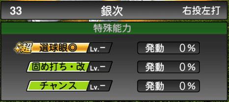 ロスピA銀次シリーズ2の特殊能力評価