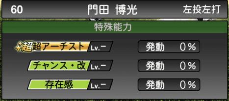 プロスピA門田博光2019OBシリーズ2の特殊能力評価