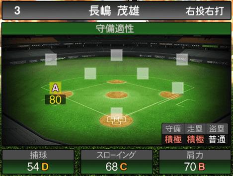 プロスピA長嶋茂雄2019OBシリーズ2の守備評価