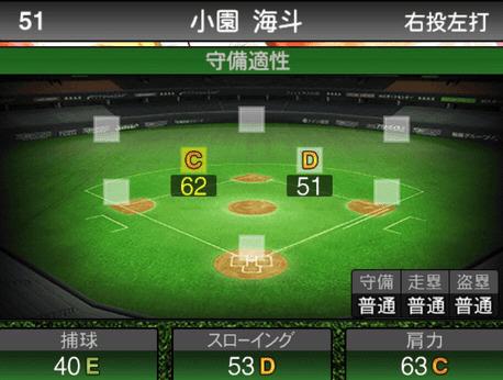 プロスピA小園海斗2019シリーズ2の守備評価