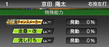 プロスピA京田陽太シリーズ2の特殊能力評価
