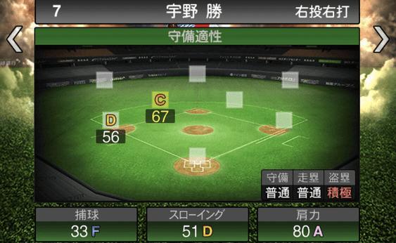 ロスピA宇野勝2019OBシリーズ2の守備評価