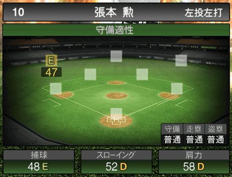 プロスピA張本勲2019OBシリーズ2の守備評価