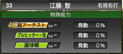 プロスピA江藤智2019OBシリーズ2の特殊能力評価