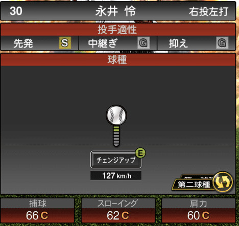 プロスピA永井怜2019年シリーズ2OB第5弾の第二球種のステータス