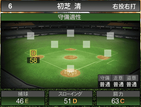 プロスピA初芝清2019OBシリーズ2OB第5弾の守備評価