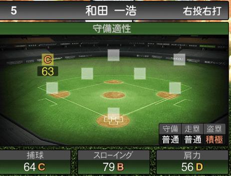 プロスピA和田一浩2019OBシリーズ2OB第5弾の守備評価