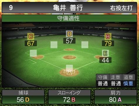 プロスピA亀井善行2020シリーズ1の守備評価