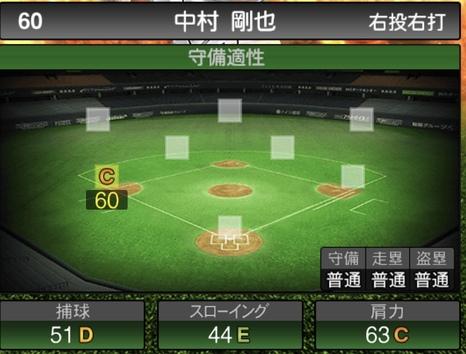 プロスピA中村剛也2020シリーズ1の守備評価