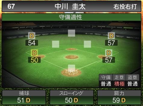 プロスピA中川圭太2020シリーズ1の守備評価
