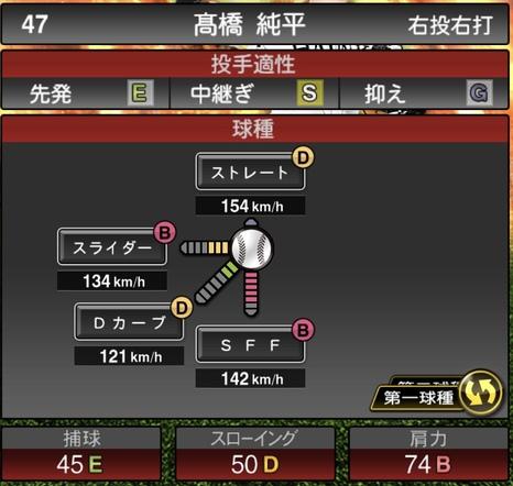 プロスピA高橋純平2020年シリーズ1の第一球種のステータス