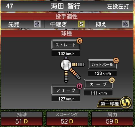 プロスピA海田智行2020年シリーズ1の第一球種のステータス