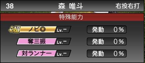 プロスピA森唯斗2020シリーズ1の特殊能力