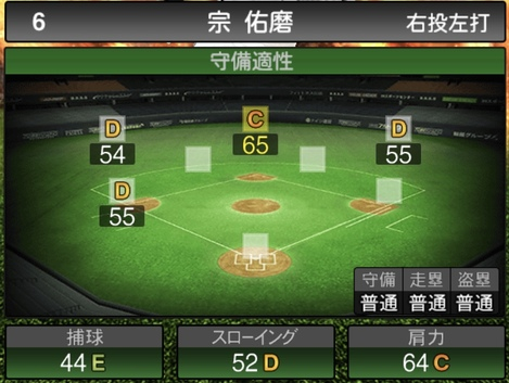 プロスピA宗佑磨2020シリーズ1の守備評価